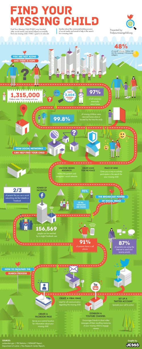 000aaaFYMC_infographic