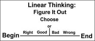 linear_thinking