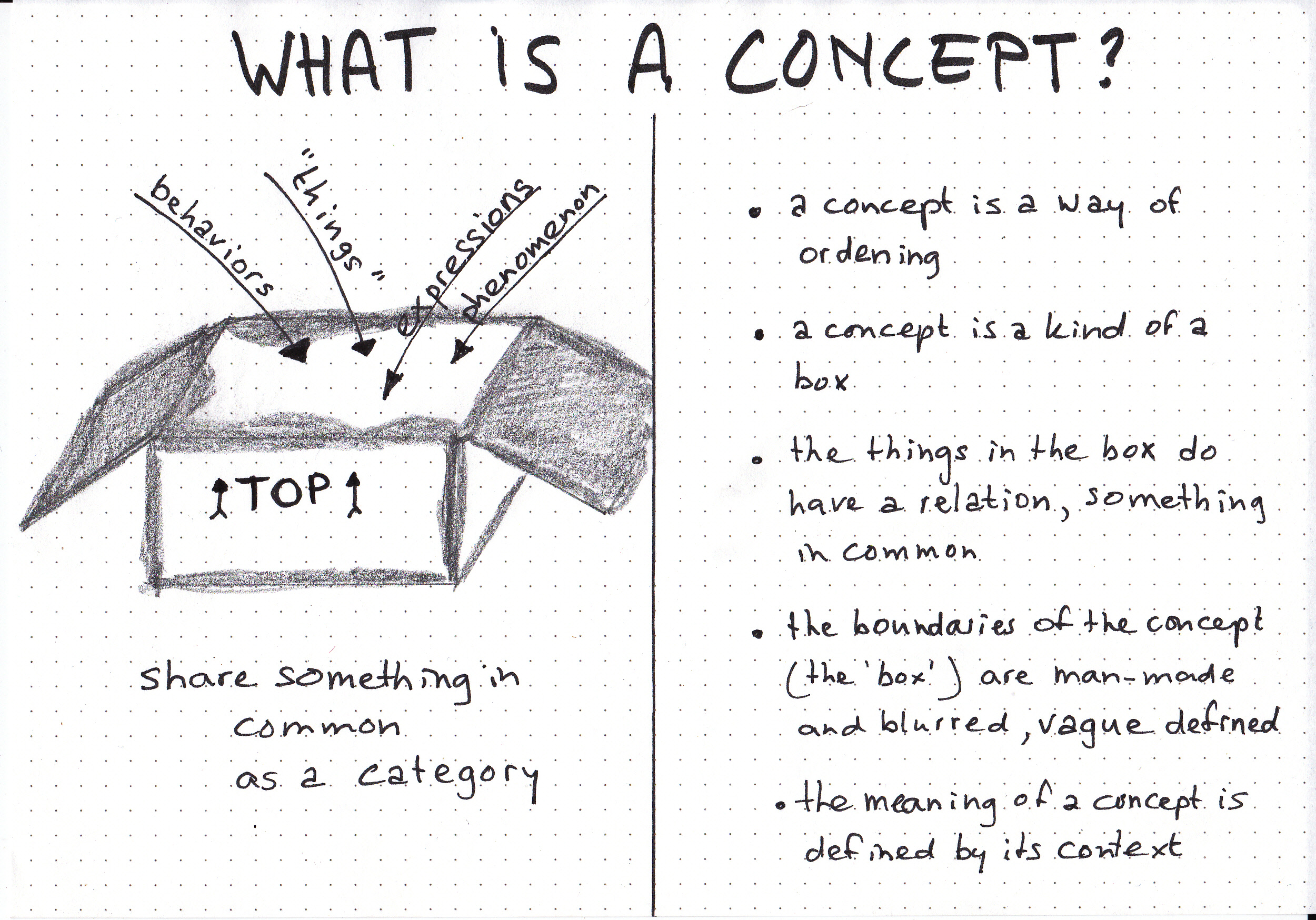 What is a concept? 71