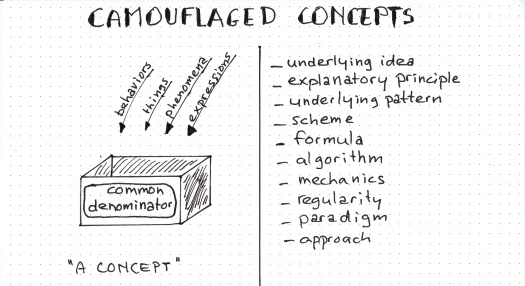 Mindmap presentatie Ideathons