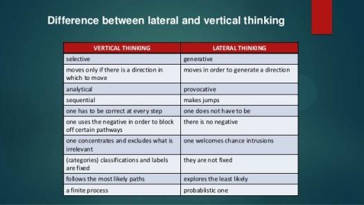 lateral-thinking-by-edward-de-bono-8-638