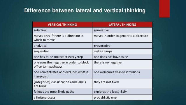 lateral-thinking-by-edward-de-bono-8-638