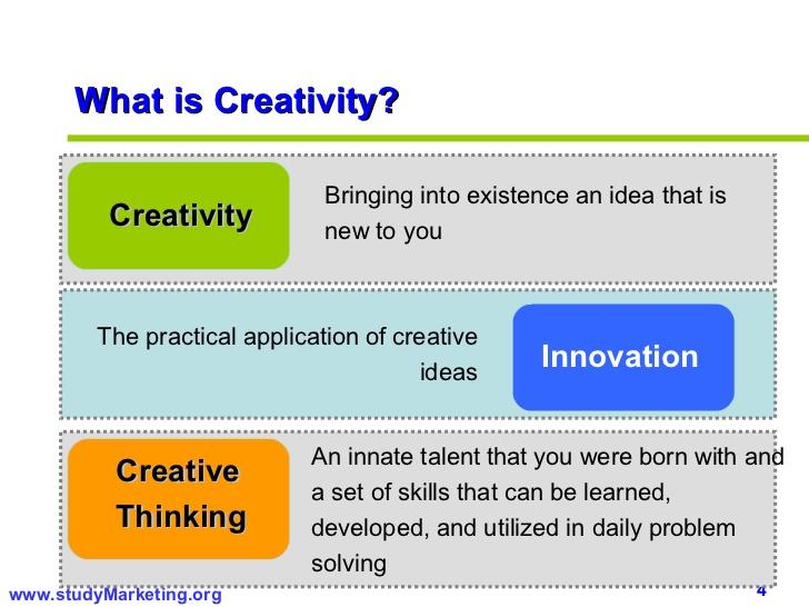 creative-and-innovative-thinking-skills-4-728