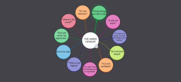 THE INNER CENSOR
