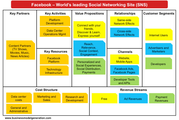 facebook-business-model1